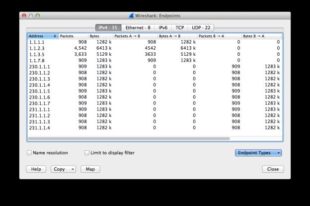 Wireshark-Statistics-Endpoints